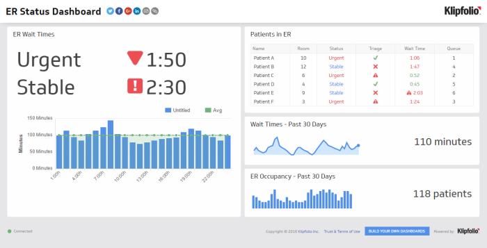 er-status-dashboard